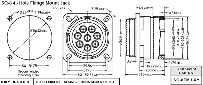 RF Multipin Connectors - SQ8 4-hole Flange Mount Jack