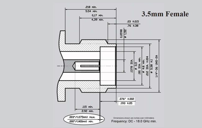 Interface Mating Dimensions of 3.5 mm Female Interface