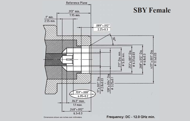 Interface Mating Dimensions of SBY Female Interface