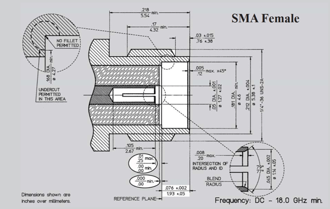 Interface Mating Dimensions of SMA Female Interface