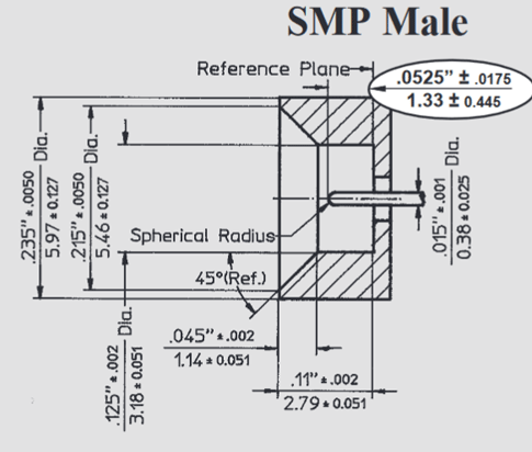 Interface Mating Dimensions of SMP Male Catcher's Mitt Interface