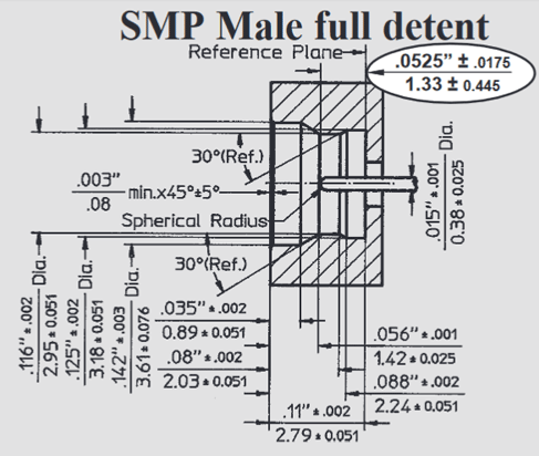 Interface Mating Dimensions of SMP Male Full Detent Interface