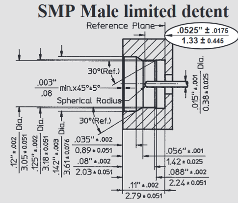 Interface Mating Dimensions of SMP Male Limited Detent Interface
