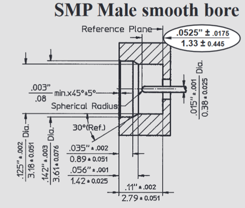 Interface Mating Dimensions of SMP Male Smooth Bore Interface