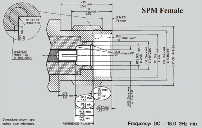 Interface Mating Dimensions of SPM Female Interface