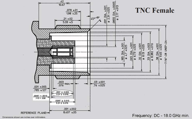 Interface Mating Dimensions of TNC (18.0 GHz) Female Interface