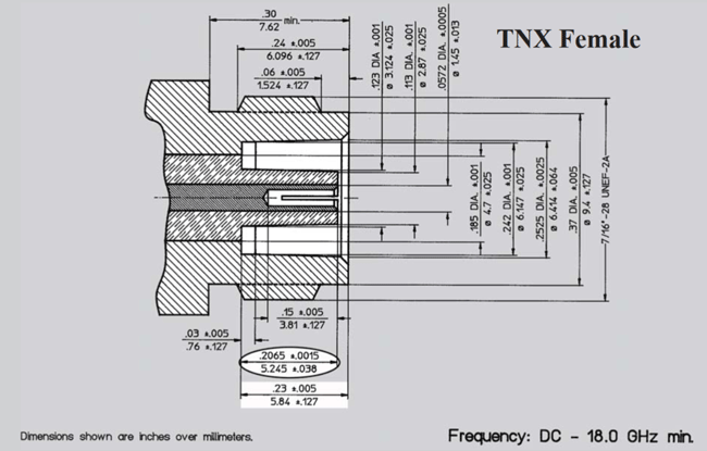Interface Mating Dimensions of TNX Female Interface