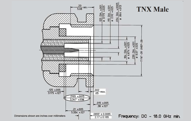 Interface Mating Dimensions of TNX Male Interface